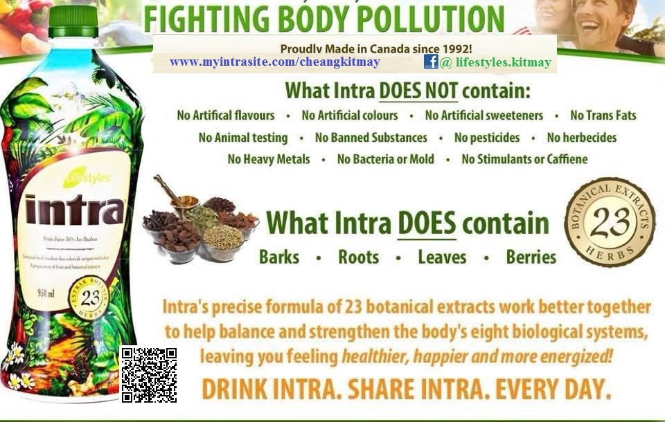 INTRA - WHAT does it Contain-website_fb_FULL