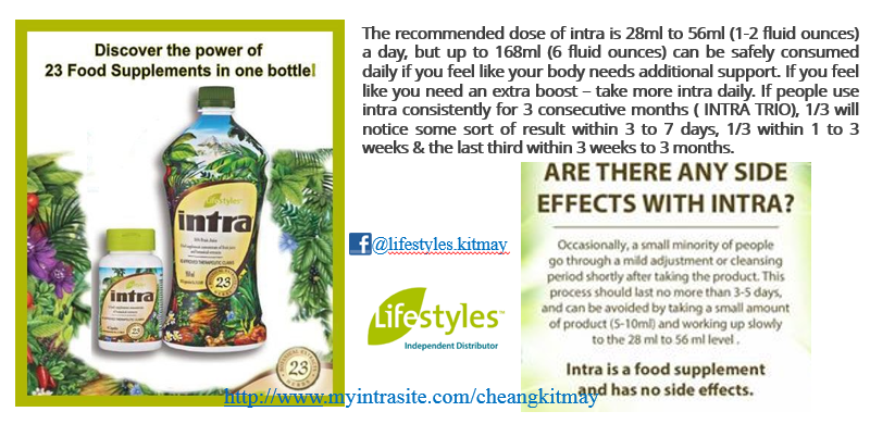 Beneficial Results - Drink Daily for 3 months to see