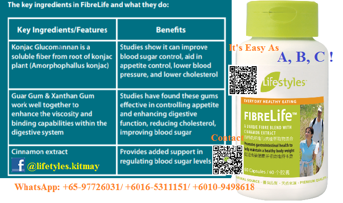 FibreLife Key Ingredients